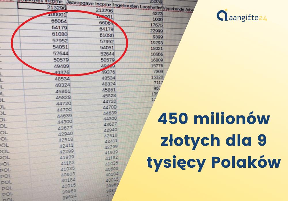 az 450 milinow zlotych trafilo do kieszeni polakow