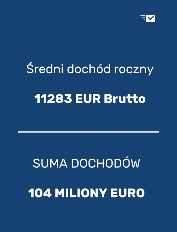 dOCHODY BA